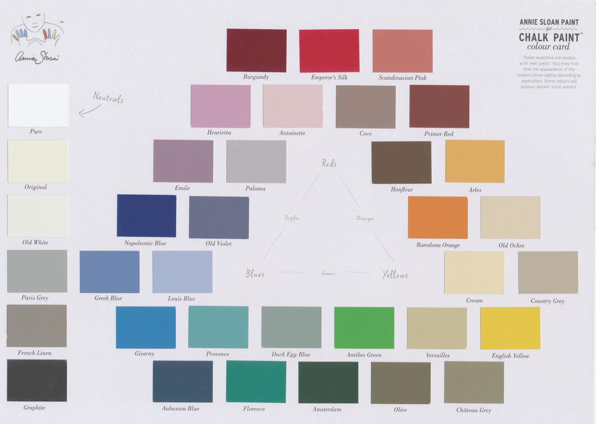 Möbel streichen mit Chalk Paint™ der Kreidefarbe von Anni Sloan